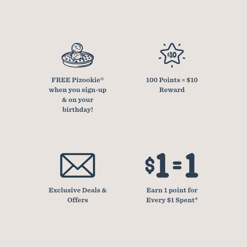 BJ's Premier Rewards Plus